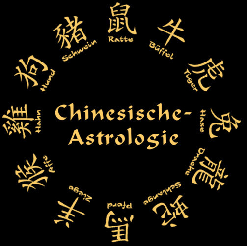chinees-horoscoop-en-sterrenbeeld-bewegende-animatie-0006